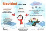 Ampliar información de Biblioteca activa en Navidad