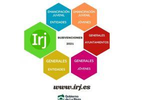 Ampliar información de Subvenciones IRJ 2021 en materia de juventud