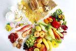 Ampliar información de Pirámide alimentaria