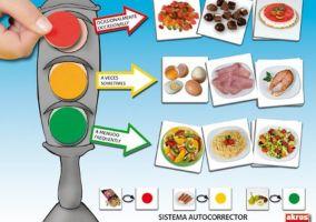 Ampliar información de El semáforo de los alimentos
