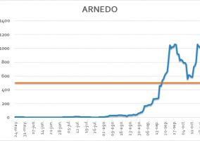 Ampliar información de Se adoptan medidas extraordinarias ante la incidencia de la COVID19 en Arnedo.